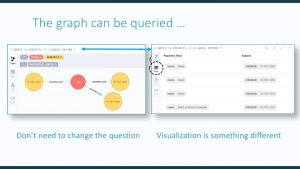 Graph Queries